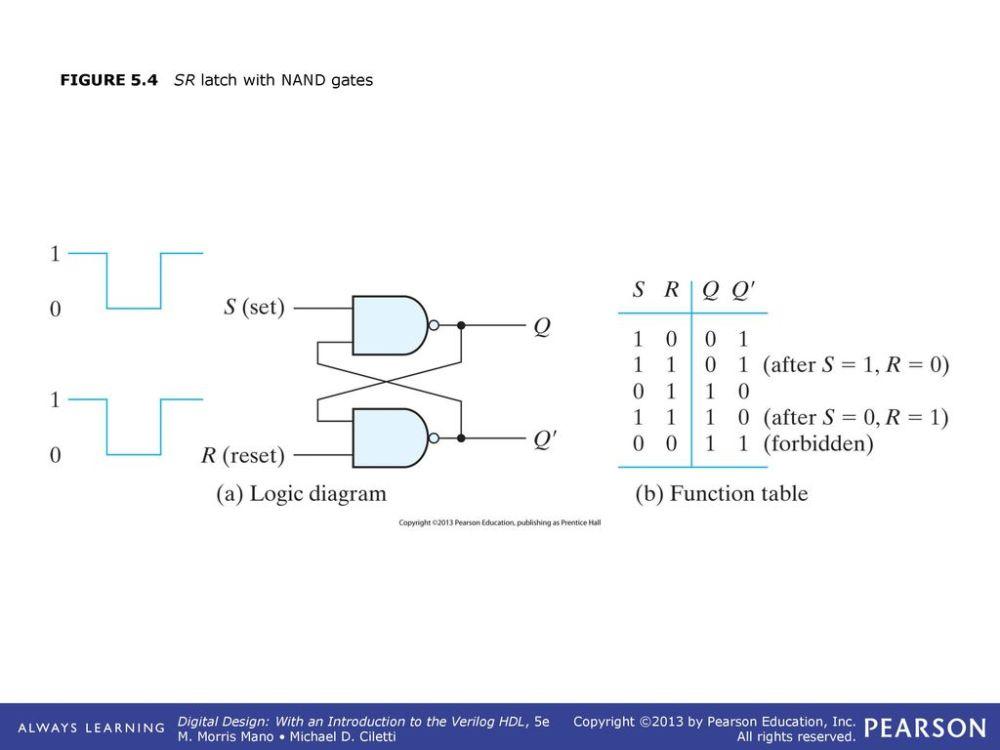 medium resolution of 4 figure 5 4 sr latch with nand gates