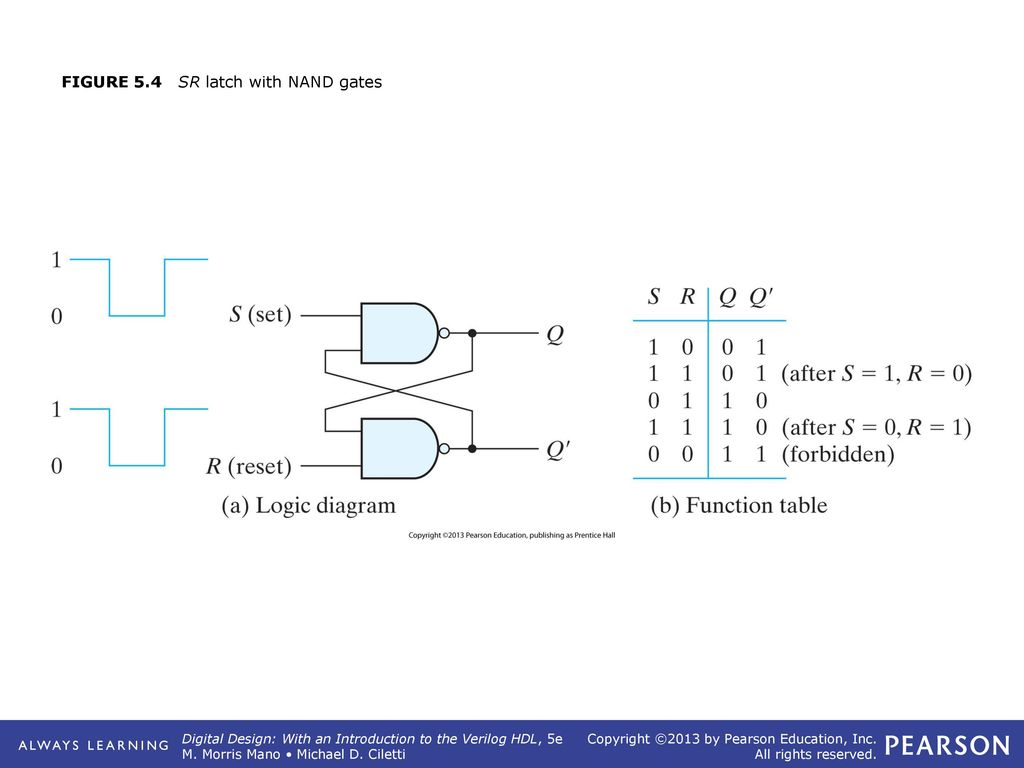 hight resolution of 4 figure 5 4 sr latch with nand gates