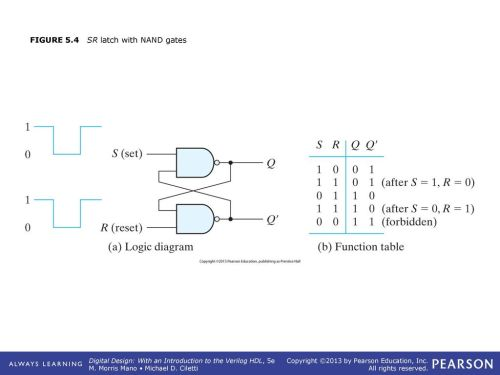 small resolution of 4 figure 5 4 sr latch with nand gates