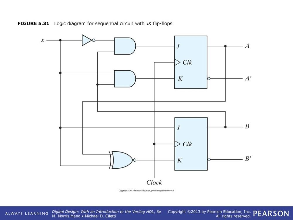 medium resolution of 44 figure 5 31 logic diagram for sequential circuit with jk flip flops