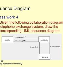 sequence diagram class work 4 [ 1024 x 768 Pixel ]