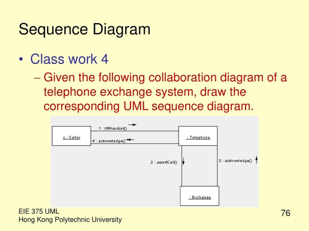 medium resolution of sequence diagram class work 4
