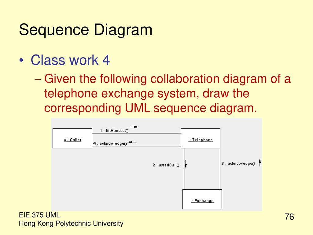 hight resolution of sequence diagram class work 4