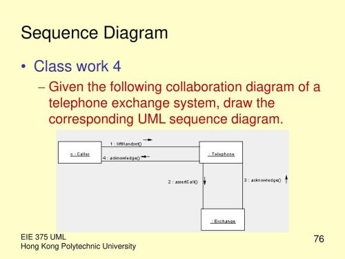 small resolution of sequence diagram class work 4