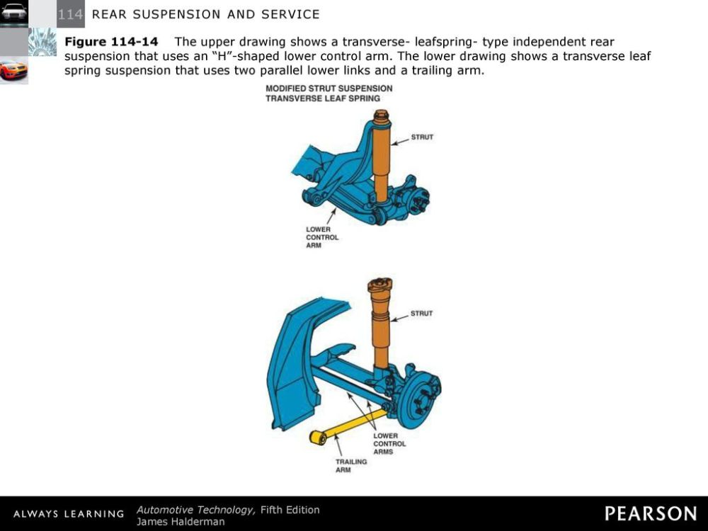 medium resolution of 16 figure the upper drawing shows a transverse leafspring type independent rear suspension