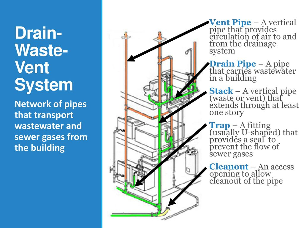 hight resolution of 4 drain waste vent system