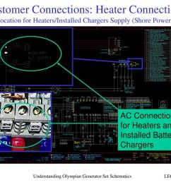 customer connections heater connections location for heaters installed chargers supply shore power  [ 1024 x 768 Pixel ]