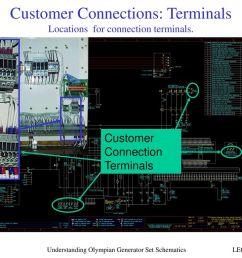 understanding olympian generator set schematics ppt download batteries and inverter to breaker panel wiring olympian generators remote start wiring diagram [ 1024 x 768 Pixel ]