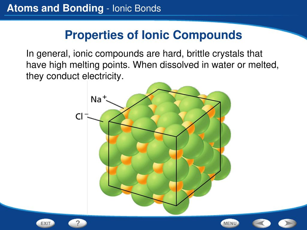 hight resolution of properties of ionic compounds
