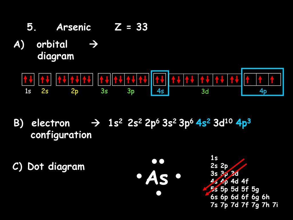 orbital diagram for arsenic photo control wiring jangan lupa persenannya