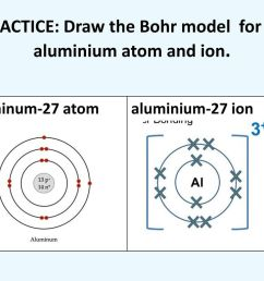 practice draw the bohr model for an aluminium atom and ion  [ 1024 x 768 Pixel ]