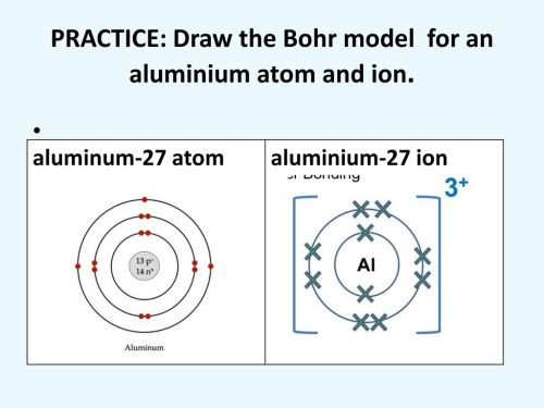 small resolution of practice draw the bohr model for an aluminium atom and ion
