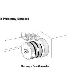 inductive proximity sensors [ 1024 x 768 Pixel ]