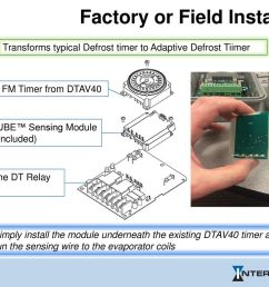 4 factory or field installable transforms typical defrost timer  [ 1024 x 768 Pixel ]