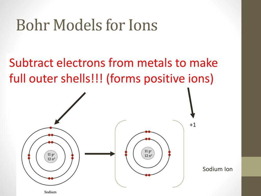 hight resolution of 22 bohr
