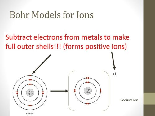 small resolution of 22 bohr