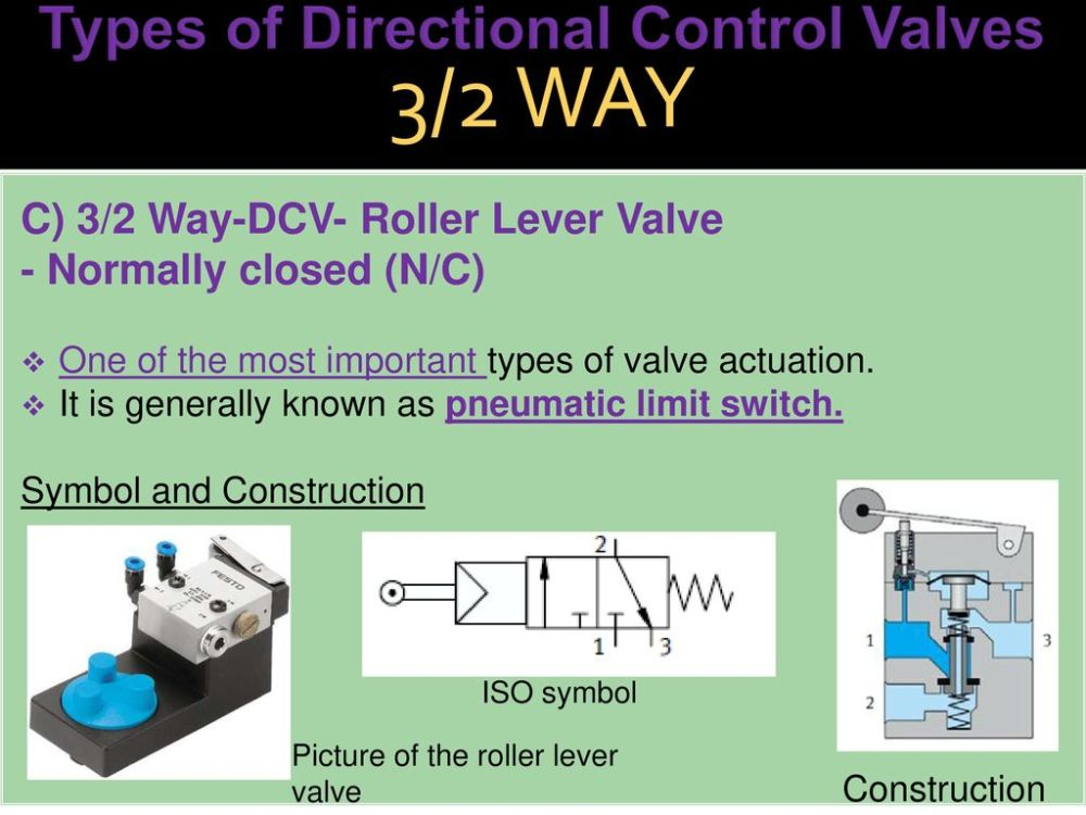 medium resolution of 3 2 way types of directional control valves