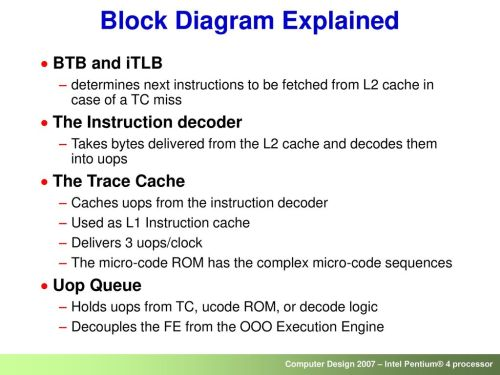 small resolution of block diagram explained