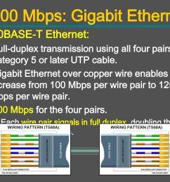 1000 mbps gigabit ethernet [ 1024 x 768 Pixel ]