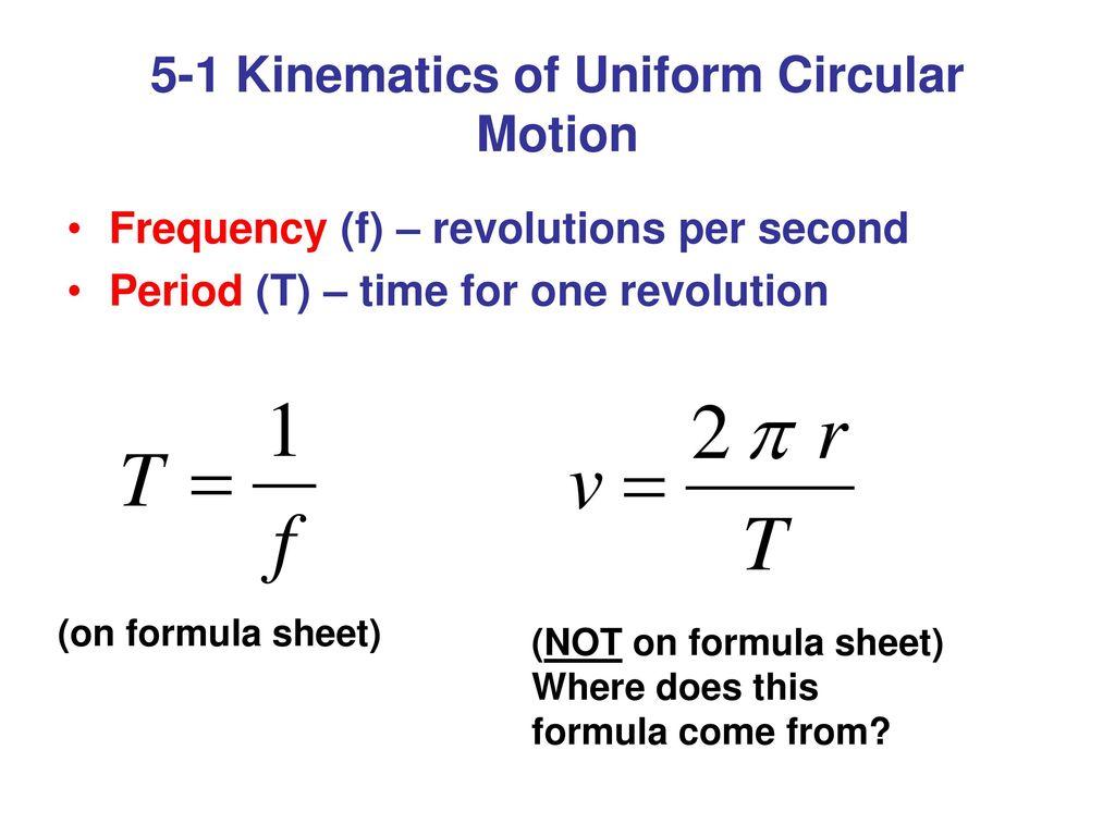 Circular Motion Formulas Sheet
