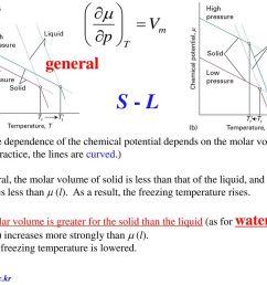 s l general water figure 4 13 [ 1024 x 768 Pixel ]
