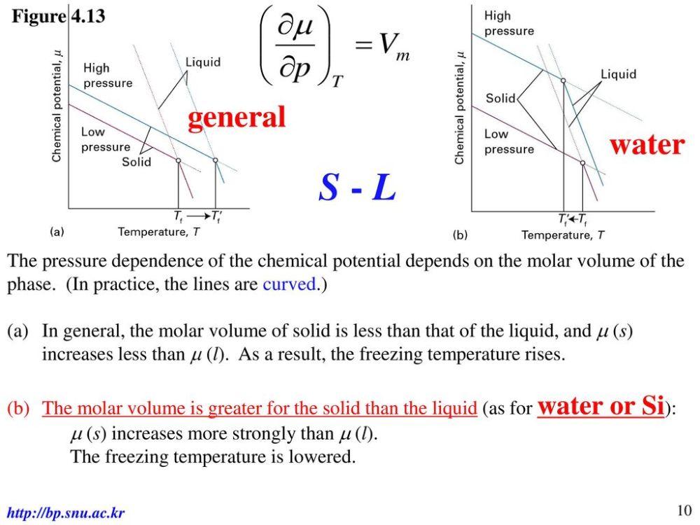 medium resolution of s l general water figure 4 13
