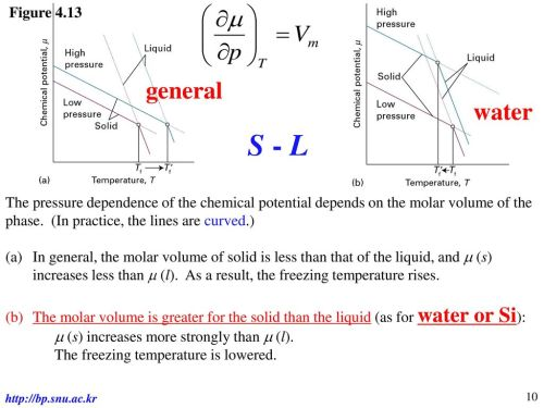 small resolution of s l general water figure 4 13
