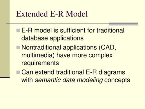 small resolution of 2 extended e r model