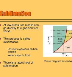 6 sublimation  [ 1024 x 768 Pixel ]