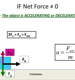 if net force 0 fn fa fg the object is accelerating or decelerating [ 1024 x 768 Pixel ]