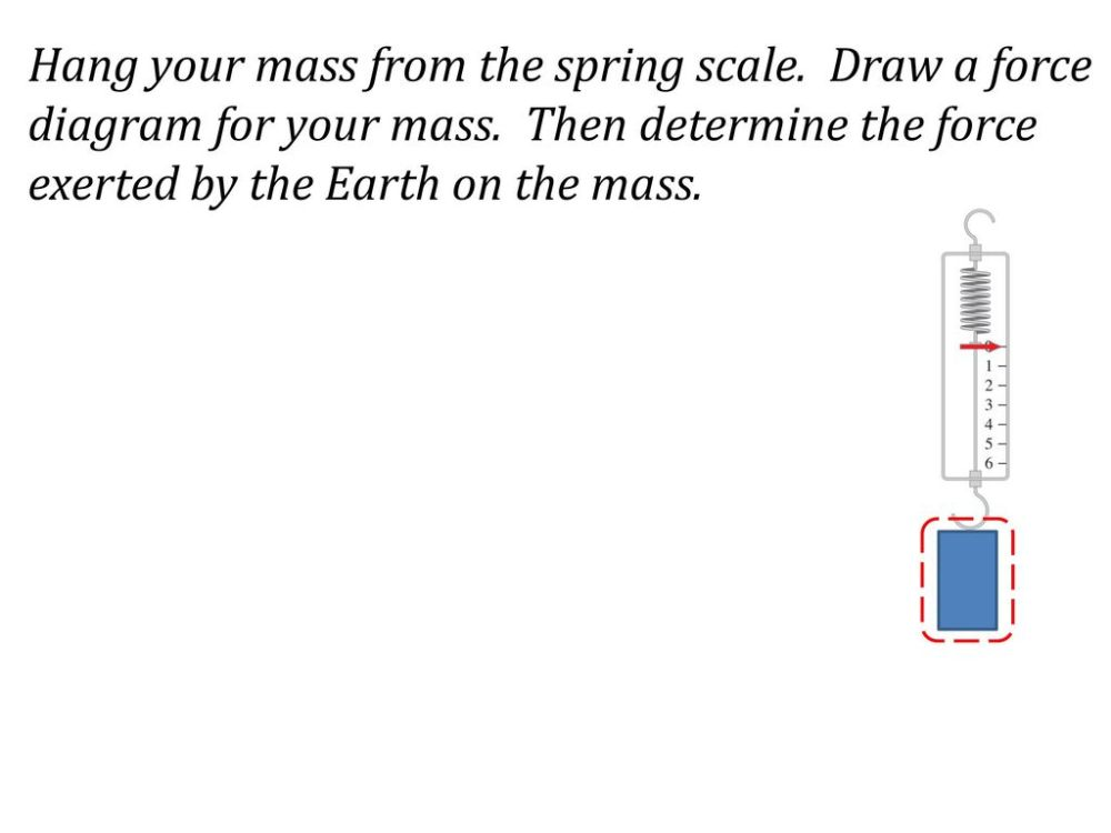 medium resolution of hang your mass from the spring scale