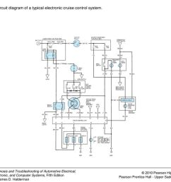 3 figure 25 3 circuit diagram of a typical electronic cruise control system  [ 1024 x 768 Pixel ]