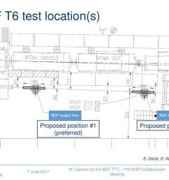 ttc m block diagram wiring library block diagram symbols status of bdf ship target target [ 1024 x 768 Pixel ]