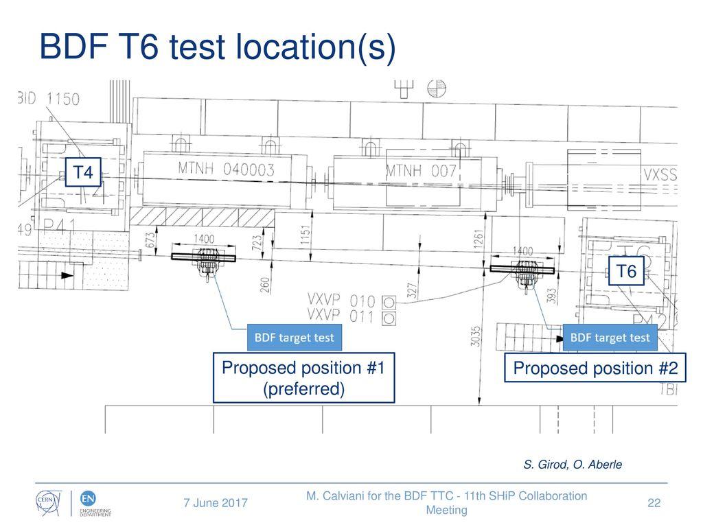 hight resolution of ttc m block diagram wiring library block diagram symbols status of bdf ship target target