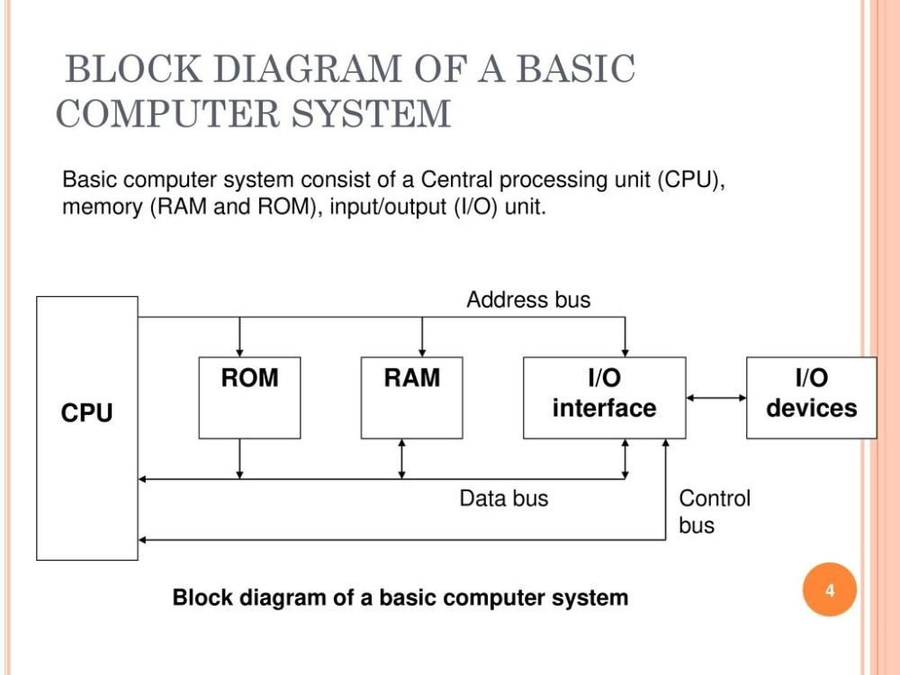 medium resolution of block diagram of motorola 6800
