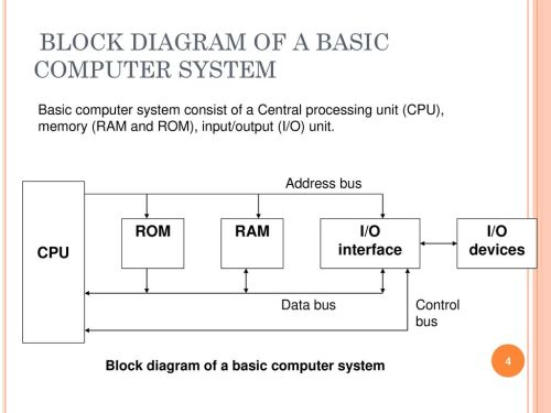 small resolution of block diagram of motorola 6800