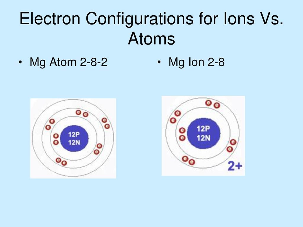 hight resolution of electron configurations for ions vs atoms