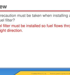 what precaution must be taken when installing an inline fuel filter [ 1024 x 768 Pixel ]