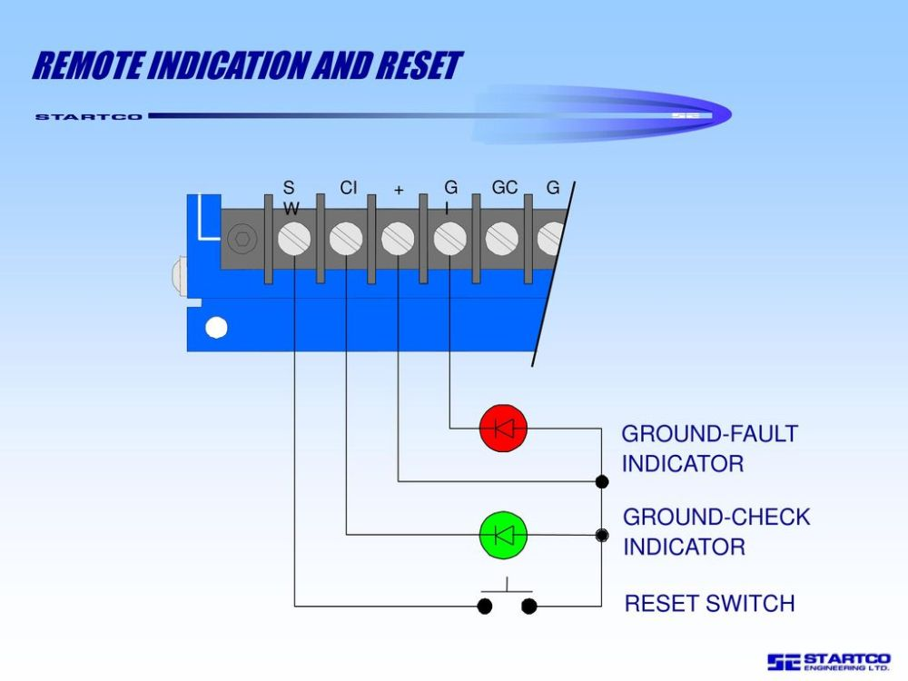 medium resolution of remote indication and reset
