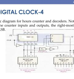 a digital clock 4 logic diagram for hours counter and decoders  [ 1024 x 768 Pixel ]