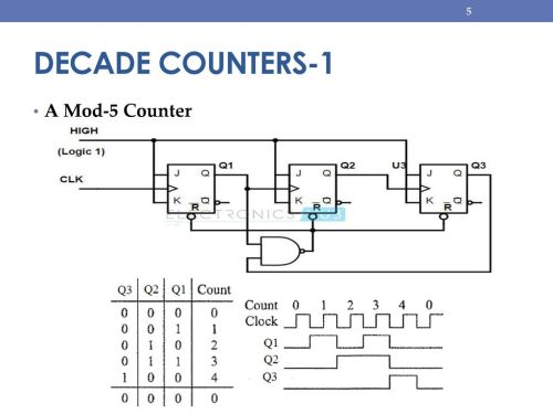 small resolution of 5 decade counters 1 a mod 5 counter