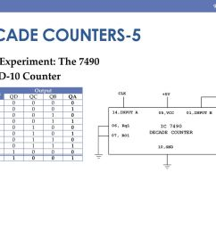 decade counters 5 lab experiment the 7490 mod 10 counter clock output [ 1024 x 768 Pixel ]