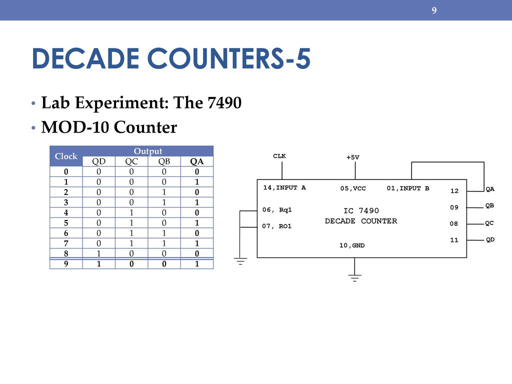 hight resolution of decade counters 5 lab experiment the 7490 mod 10 counter clock output