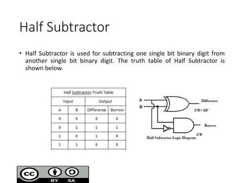 small resolution of half subtractor