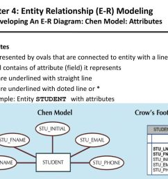 chapter 4 entity relationship e r modeling 4 [ 1024 x 768 Pixel ]