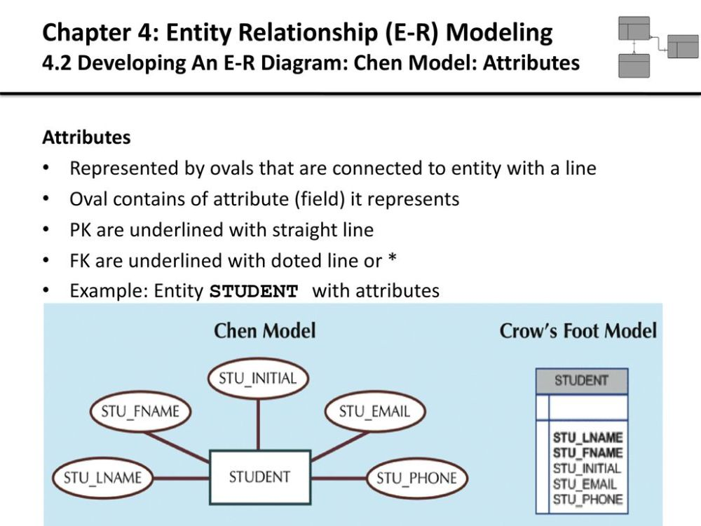 medium resolution of chapter 4 entity relationship e r modeling 4