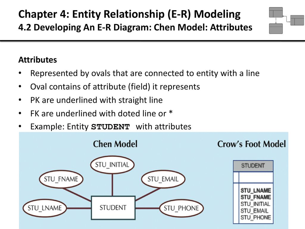 hight resolution of chapter 4 entity relationship e r modeling 4
