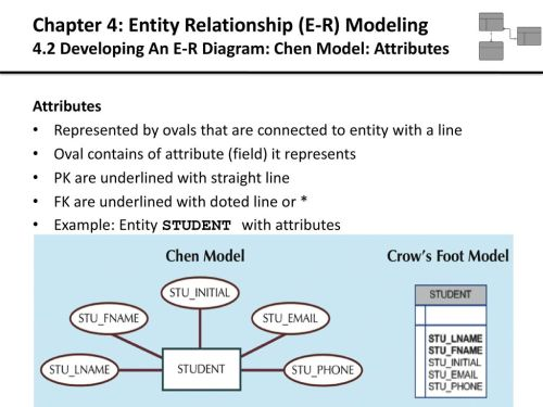 small resolution of chapter 4 entity relationship e r modeling 4