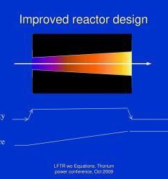 improved reactor design [ 1024 x 768 Pixel ]