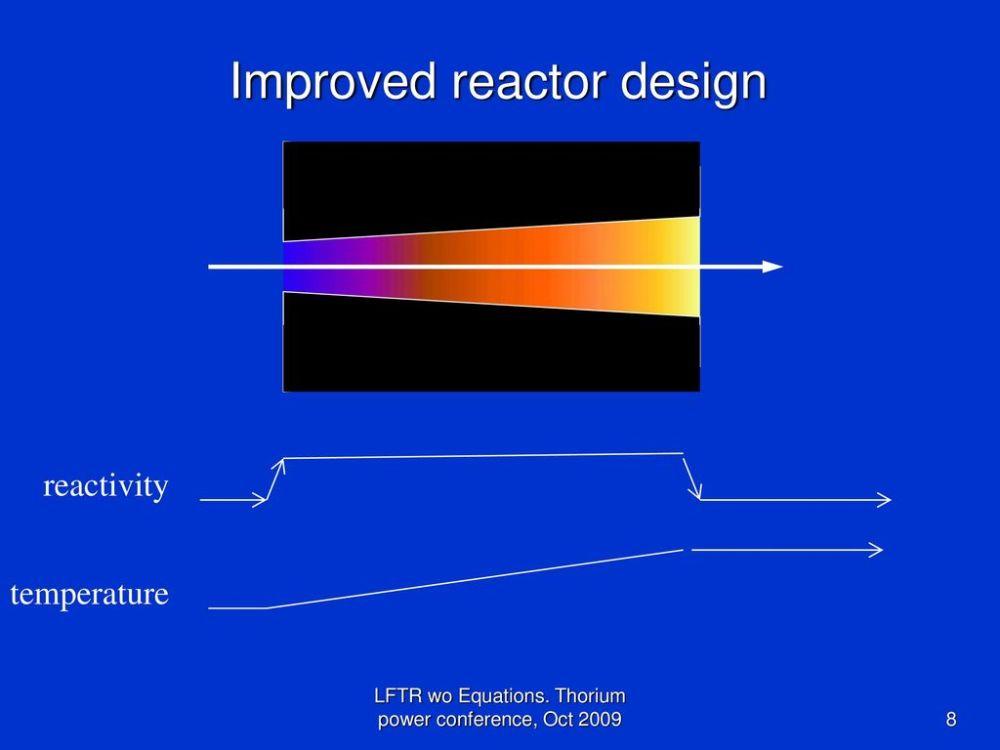 medium resolution of improved reactor design